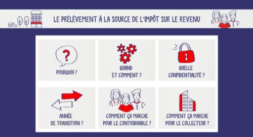 prelevement_a_la_source.png